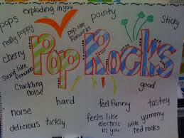 images about descriptive writing on pinterest   monsters    pop rocks and descriptive writing