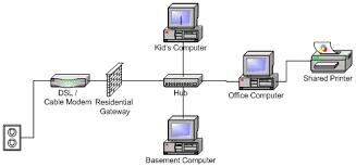 firewallscc  fire  en us technet    gif
