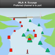 Image result for iala