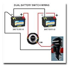 dual battery system wiring diagram boat wiring diagram boat wiring diagram auto schematic dual battery