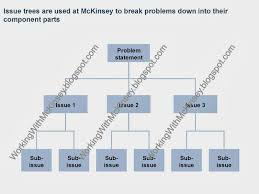 problem solving mckinsey mckinsey staff paper no 66 2007 the mckinsey problem solving mckinsey