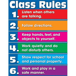 Class Rules Chart Frank Schaffer Publications/Carson Dellosa Publications